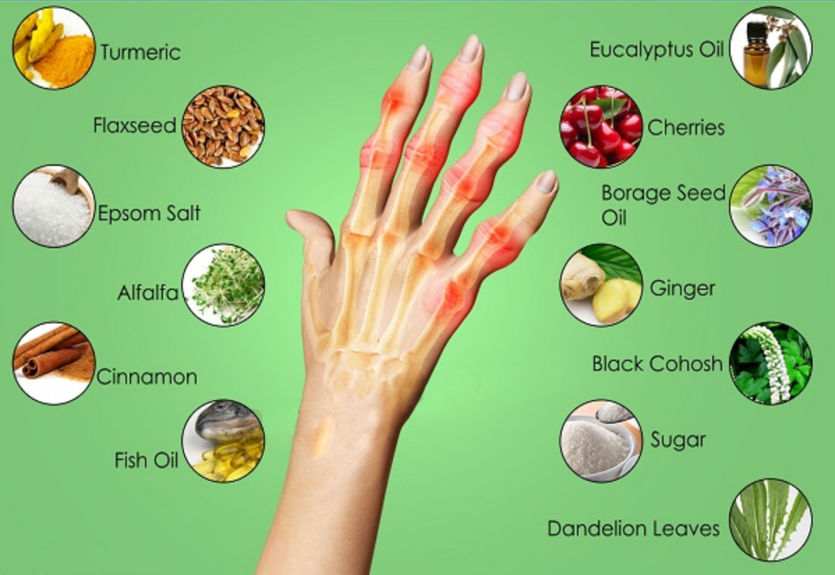 natural+herbs+for+joint+pain